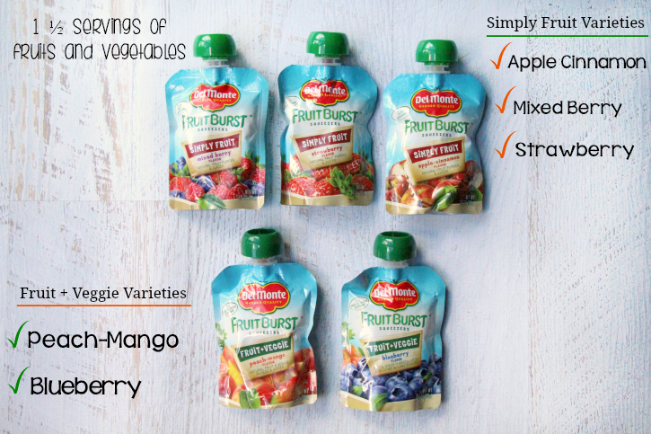 Back to school with del monte - Family Fresh Meals