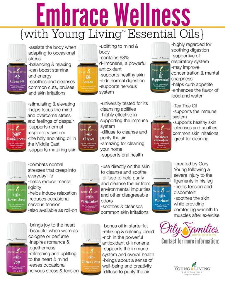 Young Living Essential Oils Starter Kit - familyfreshmeals.com